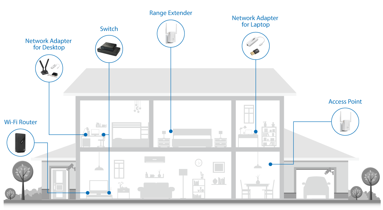 Edimax Home Networking