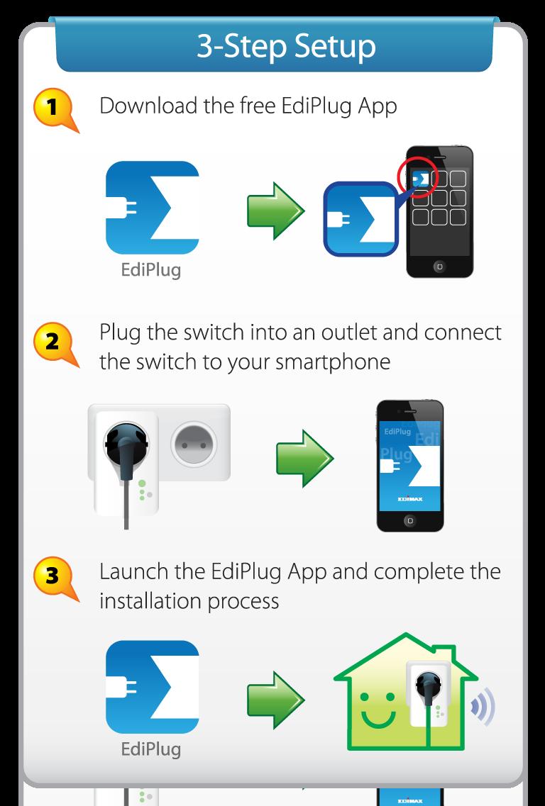 Edimax Smart Plug Switch, Intelligent Home Control, SP-1101W_3-step_setup.png
