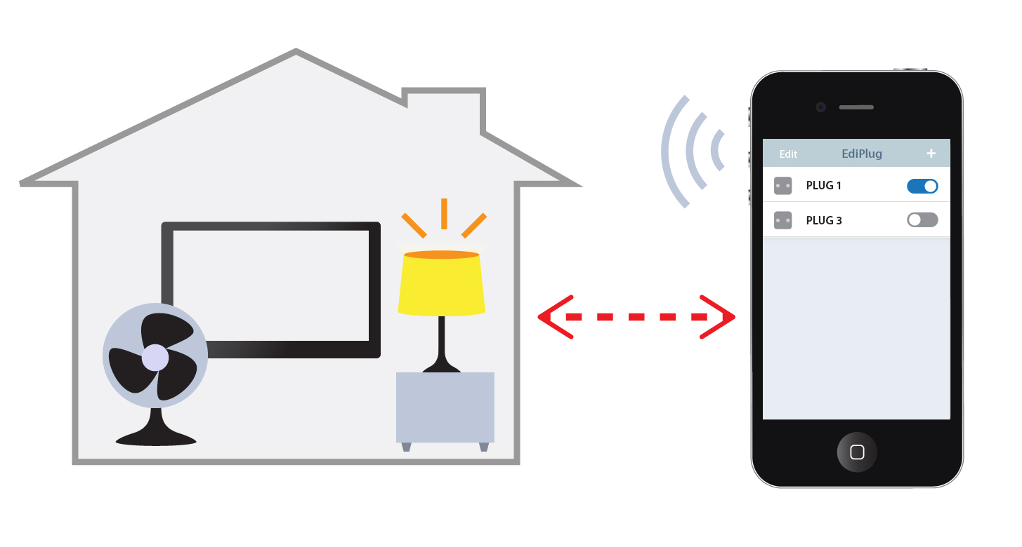 Edimax Smart Plug Switch, Intelligent Home Control, SP-1101W_control_check_EdiPlug.jpg