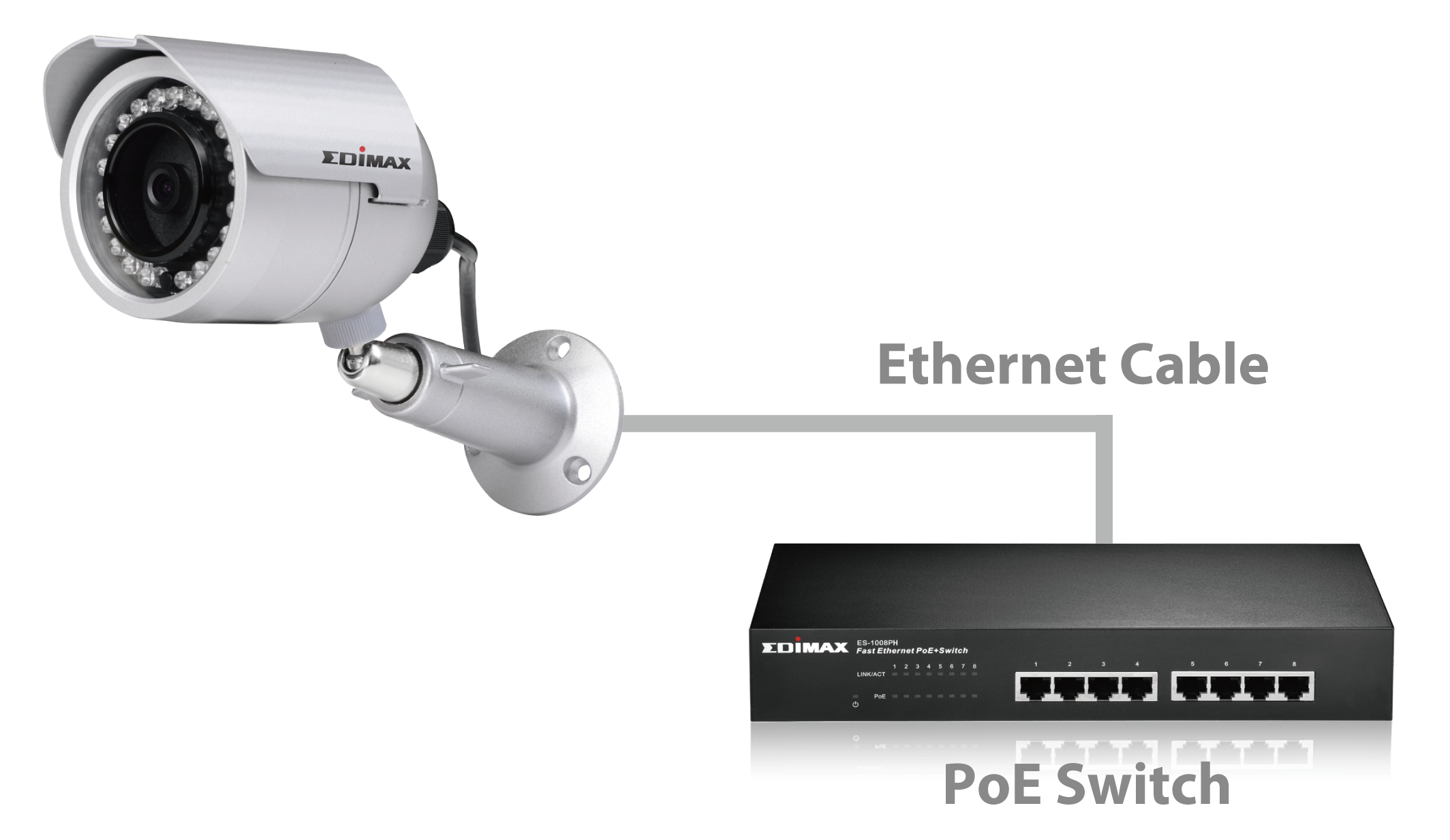 Edimax IR-112E 2Mpx Outdoor PoE True Day & Night Bullet Network Camera Bullet Network Camera IR-112E_PoE_network_camera.png