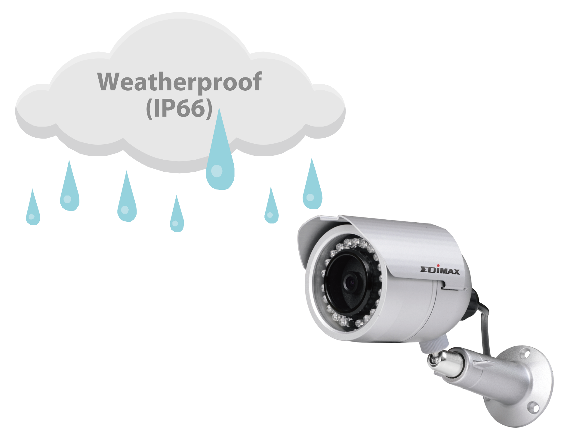 Edimax IR-112E 2Mpx Outdoor PoE True Day & Night Bullet Network Camera Bullet Network Camera IR-112E_Weatherproof_IP66.png