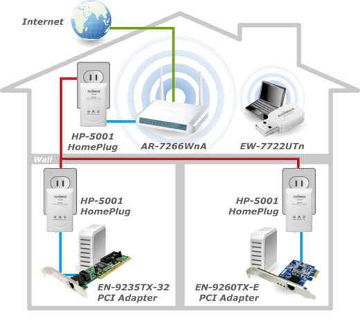 internet cable wiring diagram with Hp 5001 on Odyssey 09 0811 also 090220020828cctrls further Showthread further Cable Modem Termination System Cmts in addition Sony ps3 hookups 2011.