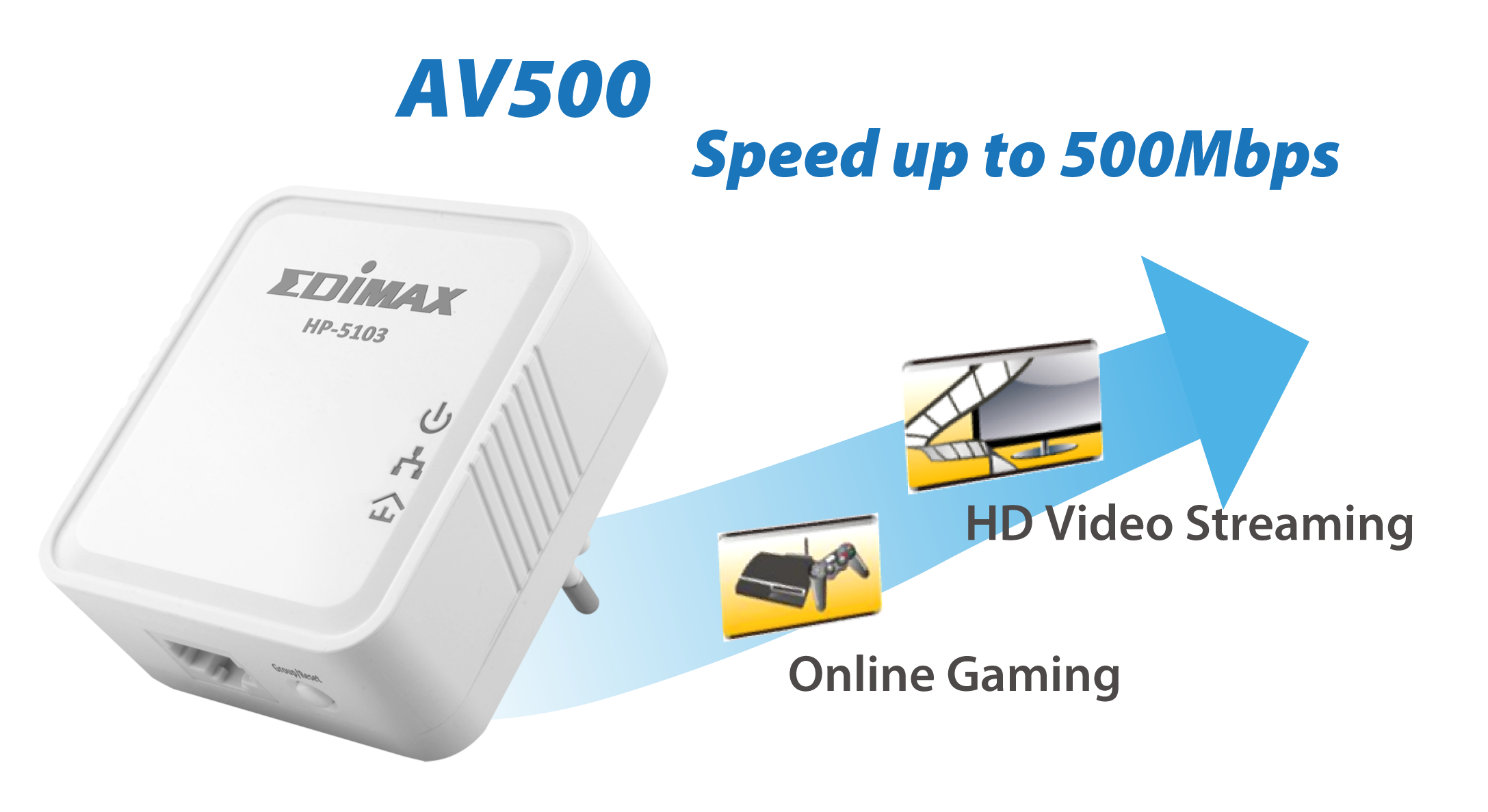 Edimax AV500 Nano PowerLine Adapter HP-5103_AV500_high-speed_HD_video_streaming.png