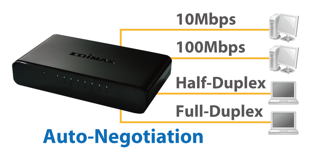 Edimax 8-Port Fast Ethernet Desktop Switch ES-3308P_V2_auto-negotiation.png