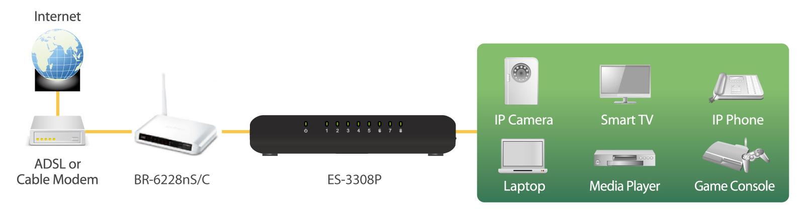 ES-3308P_app.jpg