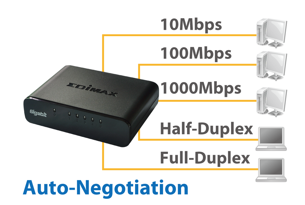 Edimax 5-Port Gigabit Desktop Switch ES-5500G_V3_auto-negotiation.png