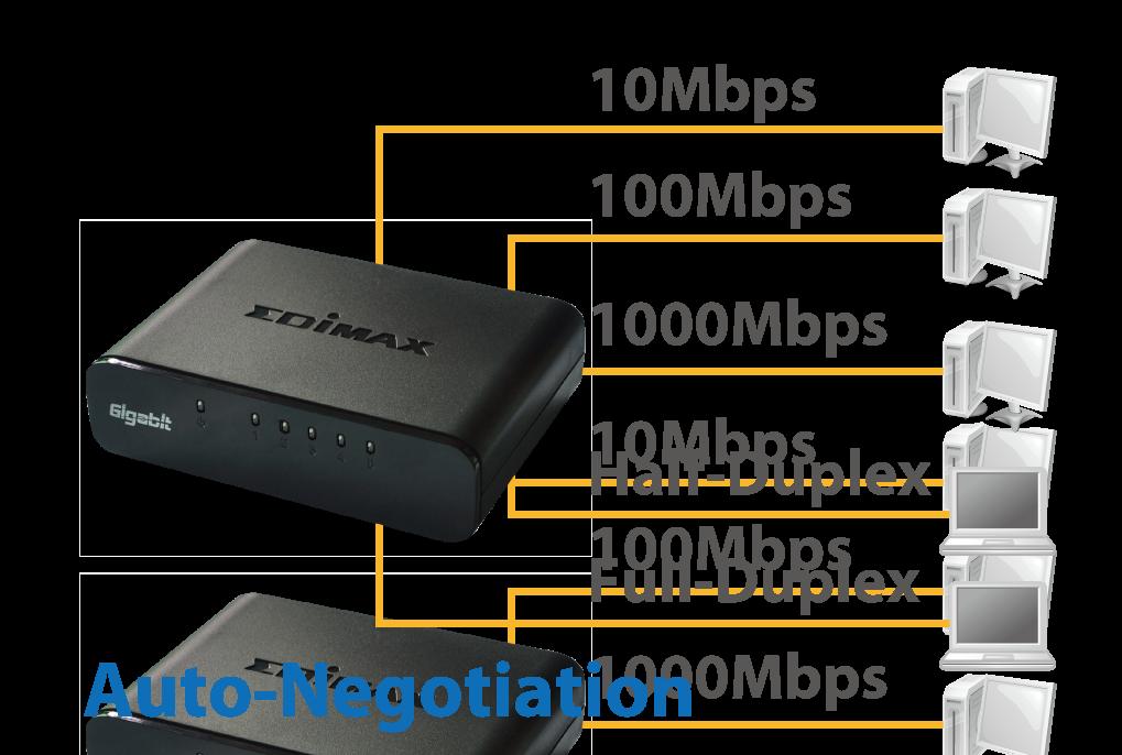 Edimax 5-Port Gigabit Desktop Switch ES-5500G_V3_auto-negotiation.png