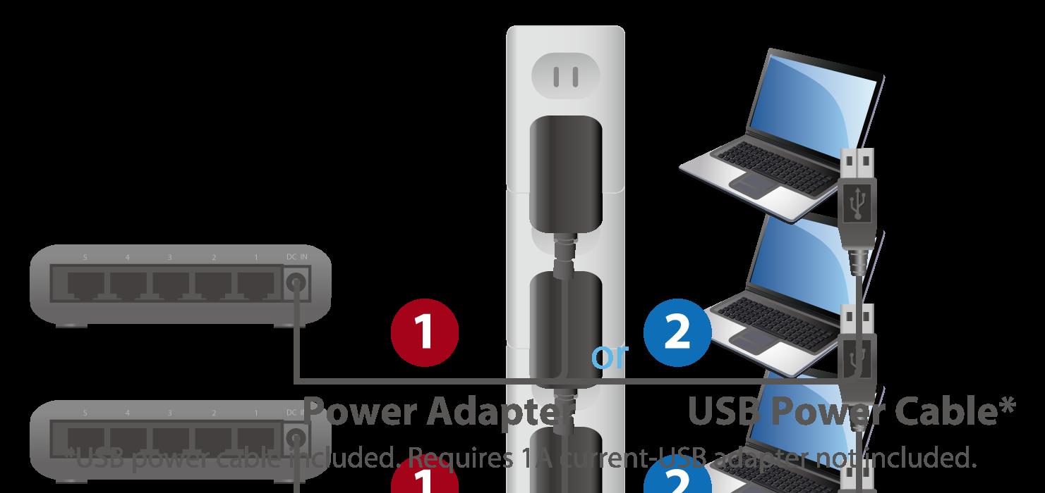 Edimax 5-Port Gigabit Desktop Switch ES-5500G V3_optional_power_supply_by_USB.png
