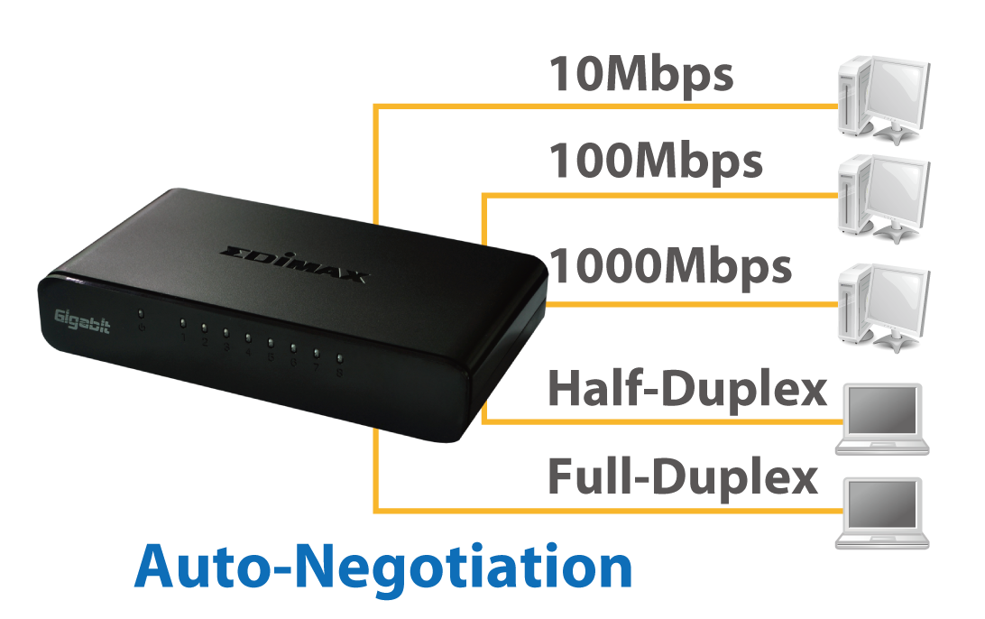 Edimax 8-Port Gigabit Desktop Switch ES-5800G_V3_auto-negotiation.png