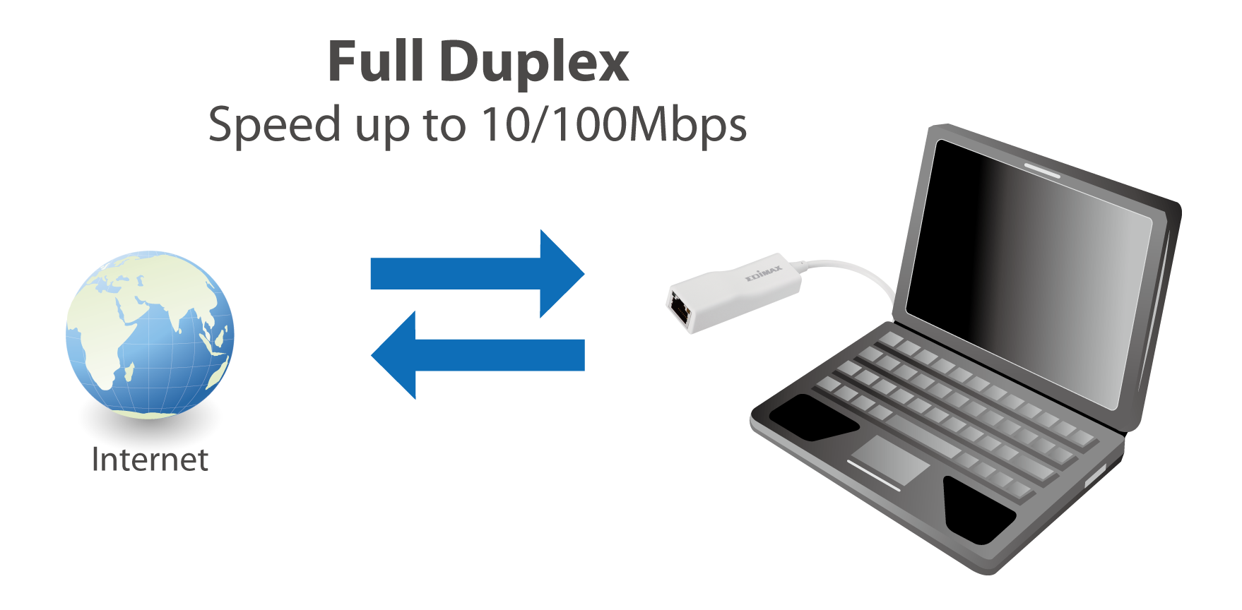 Edimax USB 2.0 Fast Ethernet Adapter EU-4208_full_duplex.png
