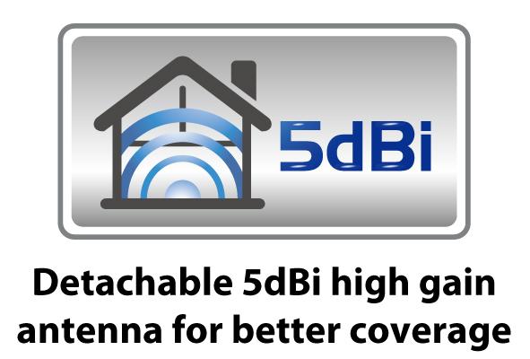 Edimax AR-7186WnA AR-7186WnB 5dBi detachable high gain antenna for batter coverage