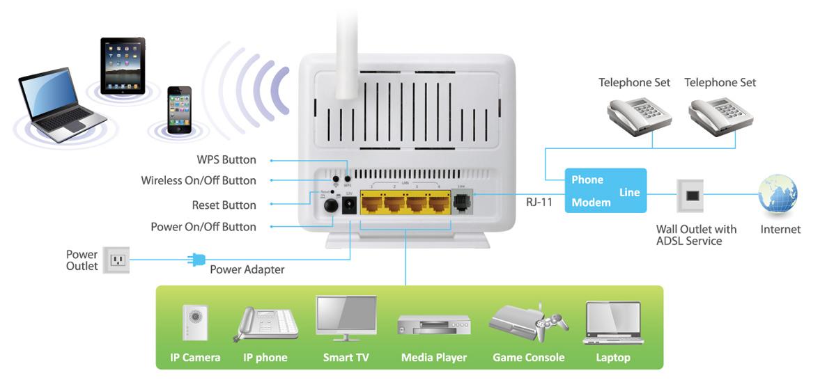 Edimax AR-7186WnA / AR-7186WnB diagram