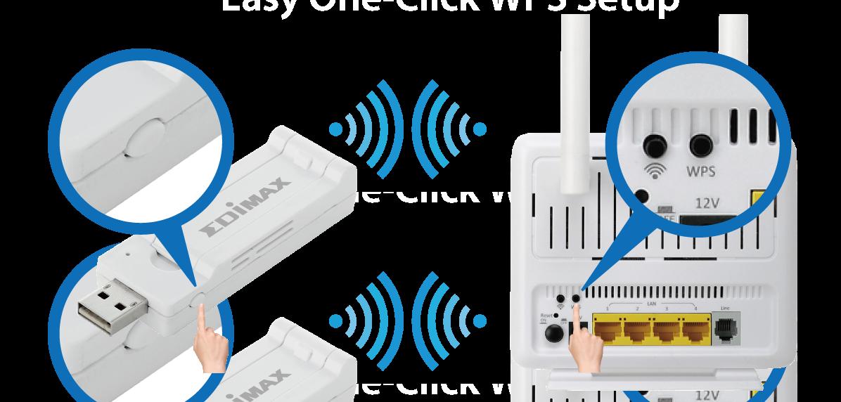 Edimax N300 Wireless ADSL Modem Router AR-7286WnAB_WPS.png