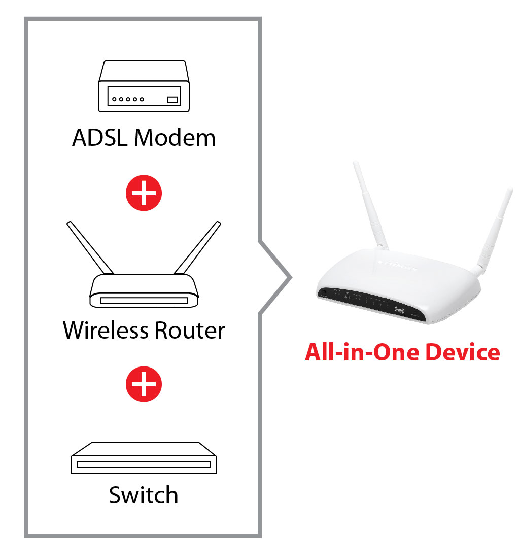 wireless router with dsl modem diagram nissan tail light