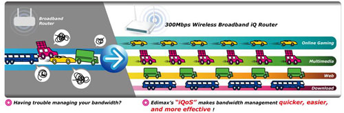 EDIMAX - Legacy Products - Wireless Routers - 300Mbps