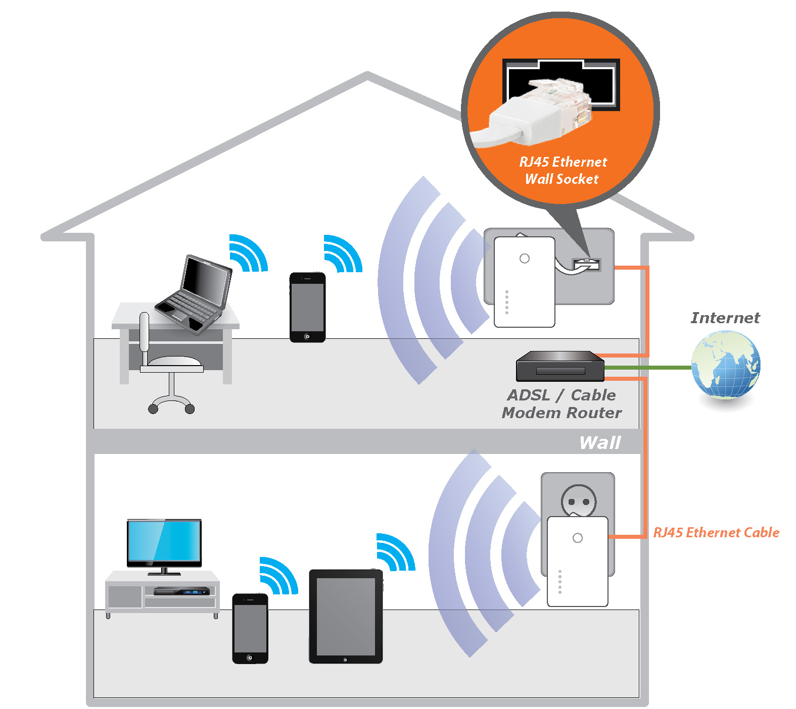 Wireless Home Diagram Automotive Wiring Network Simple Wi Fi Setup Schema Rh 29 Lodge Finder De