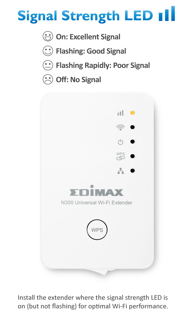 Edimax EW-7438RPn N300 Universal Smart Wi-Fi Extender/Access Point EW-7438RPn_Signal_Strength_LED.jpg