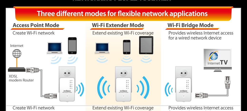 EDIMAX - Wi-Fi Range Extenders - N8 - N8 Universal Smart Wi-Fi