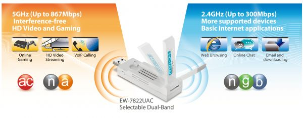 Edimax EW-7822UAC dual band wireless 802.11ac USB adapter