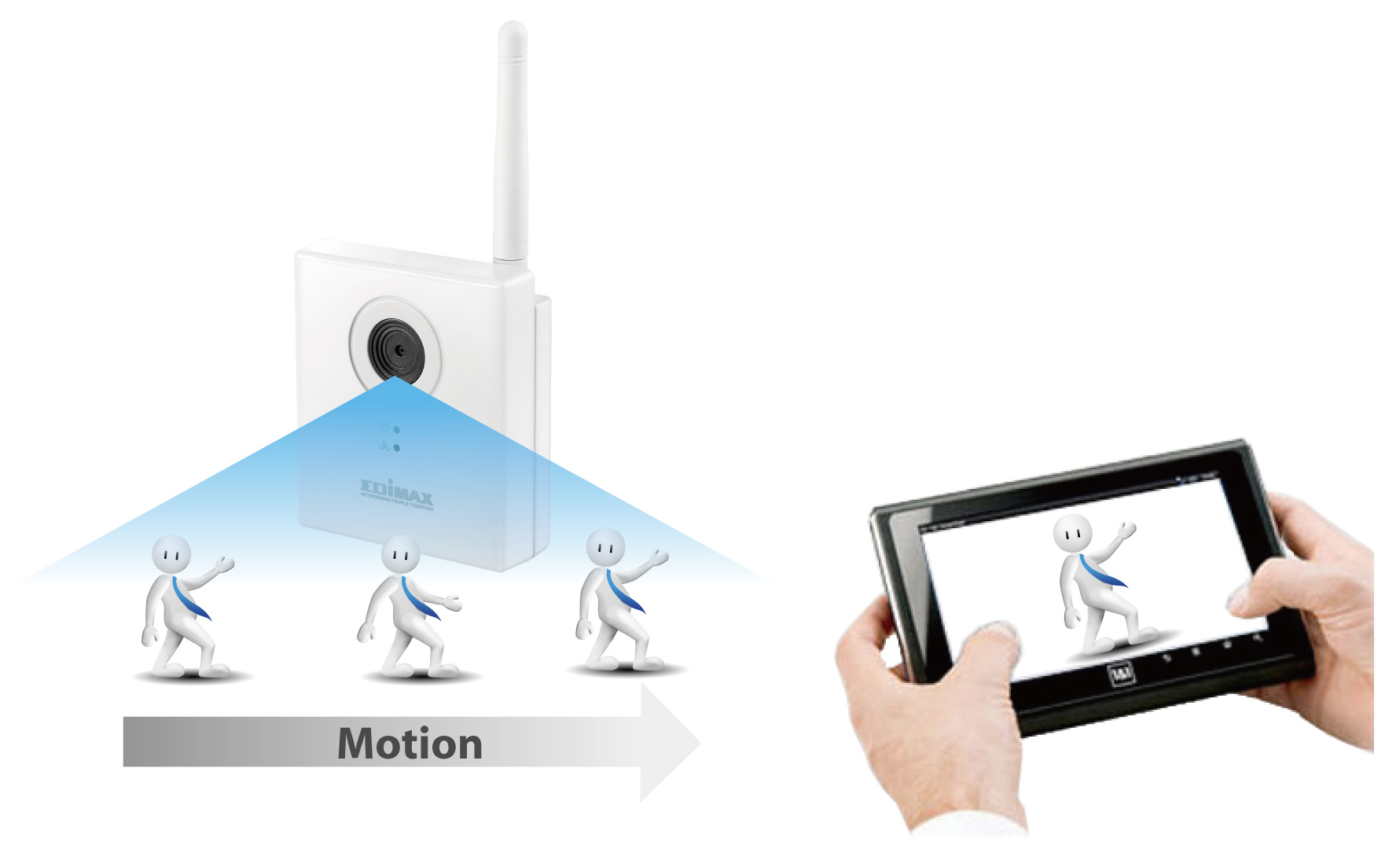 Edimax IC-3115W 1.3Mpx Wireless Network Camera, Motion Triggered Snapshots