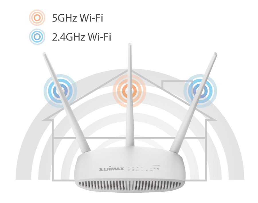 Edimax BR-6208AC V2 AC750 Dual-Band Wi-Fi Router with VPN, Access Point, Range Extender, Wi-Fi Bridge & WISP, high gain antenna for better Wi-Fi performance