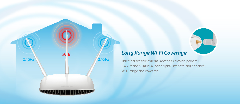 AC750 Multi-Function Concurrent Dual-Band Wi-Fi Router, Long Range Wi-Fi Coverage, detachable antenna