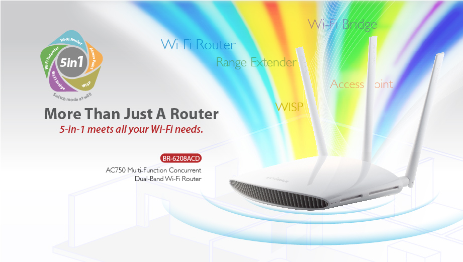AC750 Multi-Function Concurrent Dual-Band Wi-Fi Router, 5-in-1, access point, range extender, wi-fi bridge, WISP