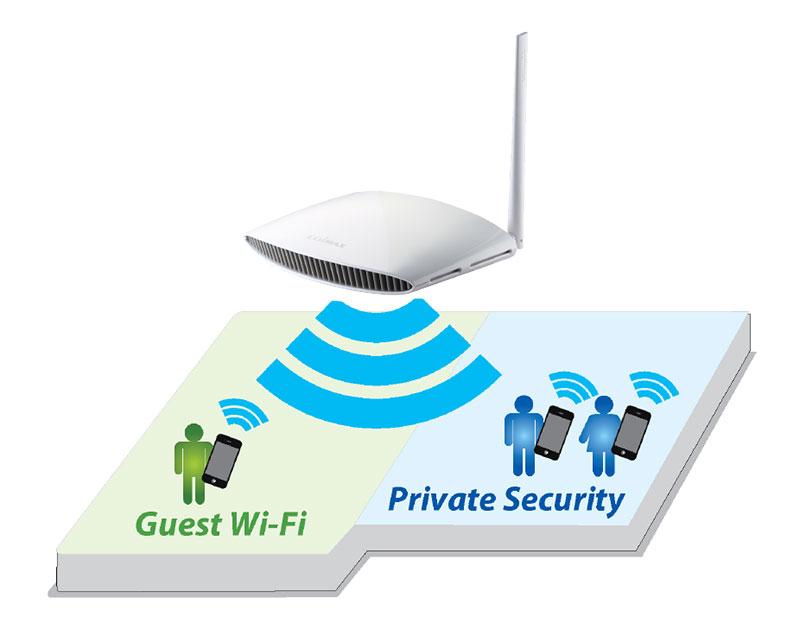 Edimax BR-6228nS V3 guest Wi-Fi