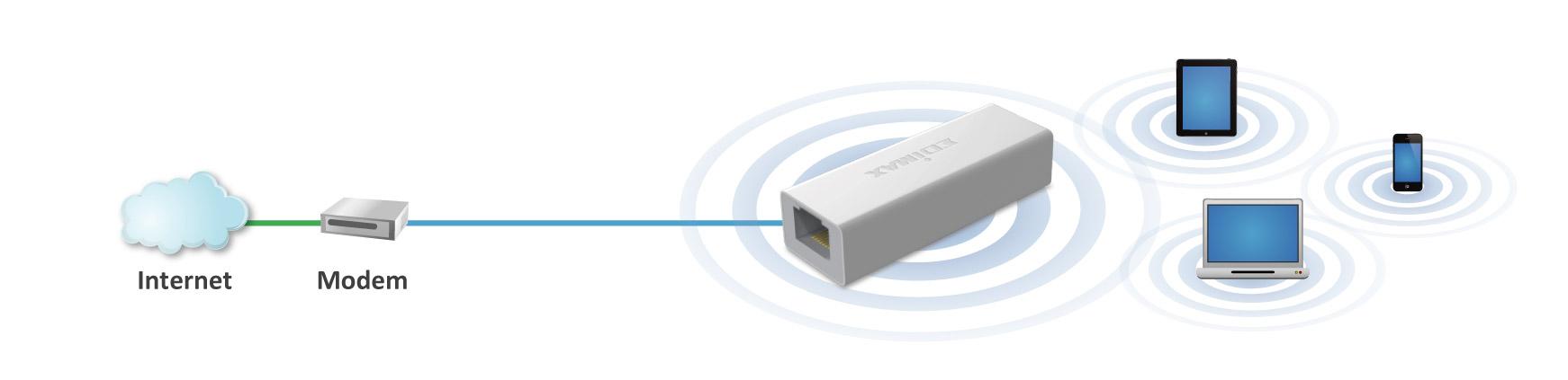 Edimax BR-6258nL Router mode