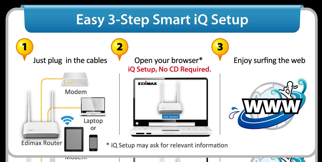 Smart iQ Setup