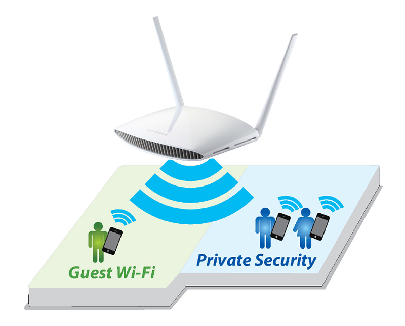 Edimax BR-6428nS V3 guest Wi-Fi