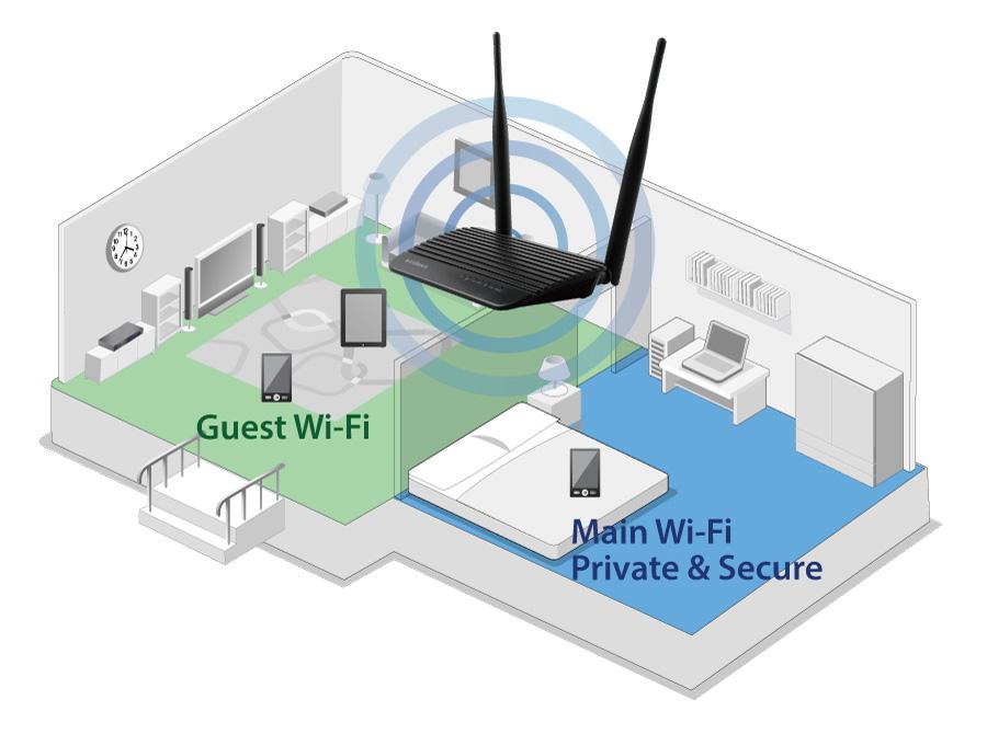 Edimax BR-6428nS V4 guest Wi-Fi