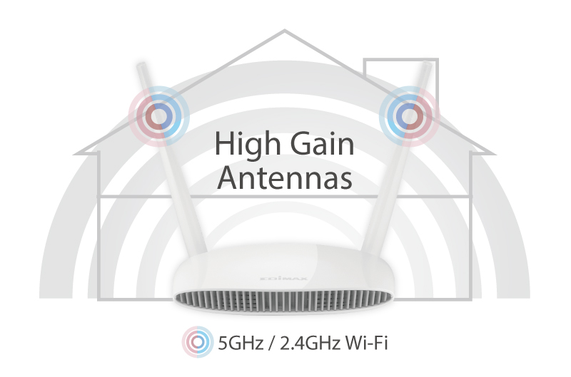 Edimax BR-6478AC V2 AC1200 Gigabit Dual-Band Wi-Fi Router with USB Port & VPN, high gain antennas