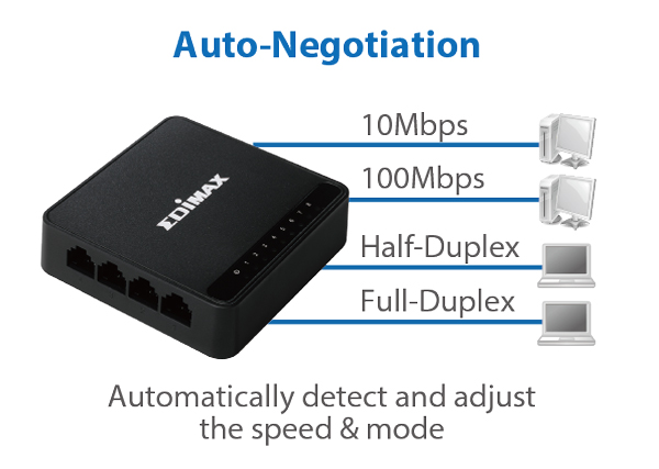Edimax 8-Port Fast Ethernet Desktop Switch ES-3308P_V3_auto-negotiation