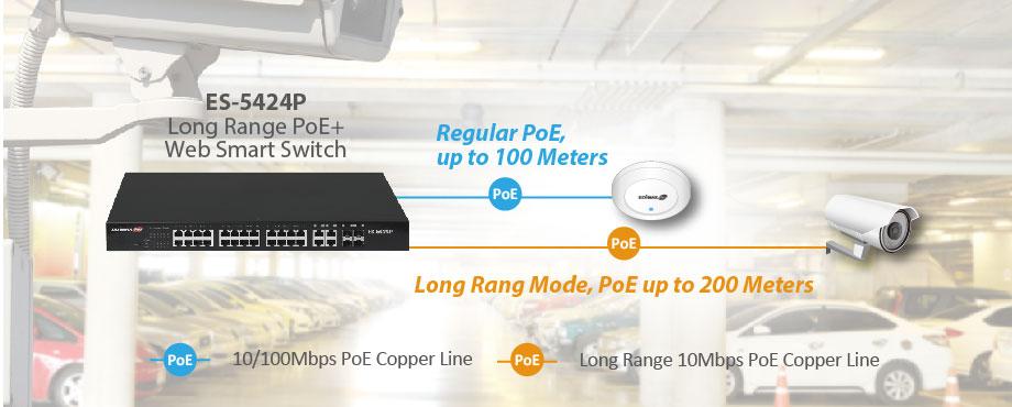 Edimax Pro ES-5424P Long Range 24-Port Fast Ethernet PoE+ Web Smart Switch with 4 Gigabit RJ45/SFP Combo Ports