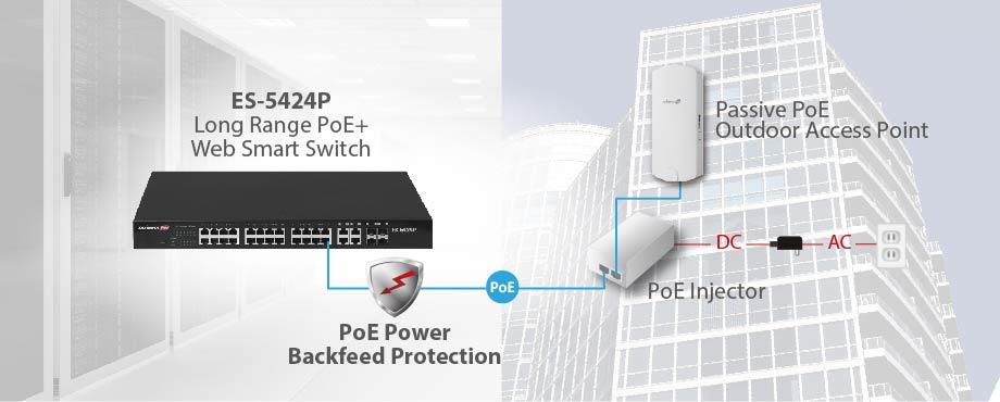 Edimax Pro ES-5424P Long Range 24-Port Fast Ethernet PoE+ Web Smart Switch with 4 Gigabit RJ45/SFP Combo Ports Backfeed Protection, back feed, Circuit Protection