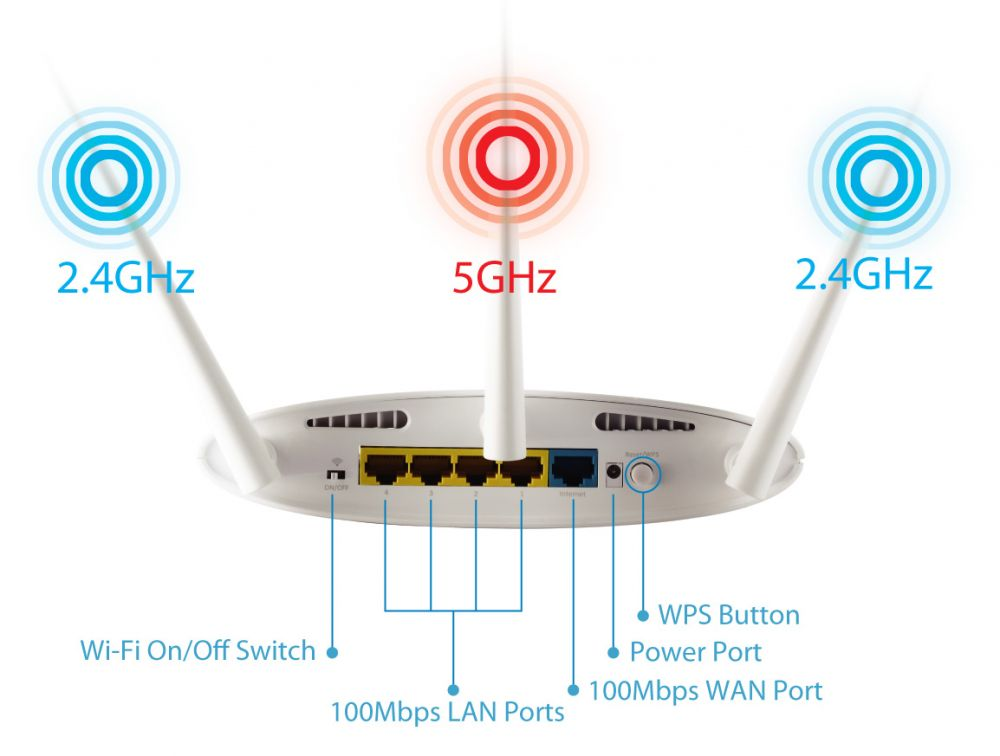 Edimax EW-7208APC AC750 Multi-Function Concurrent Access Point / Range Extender