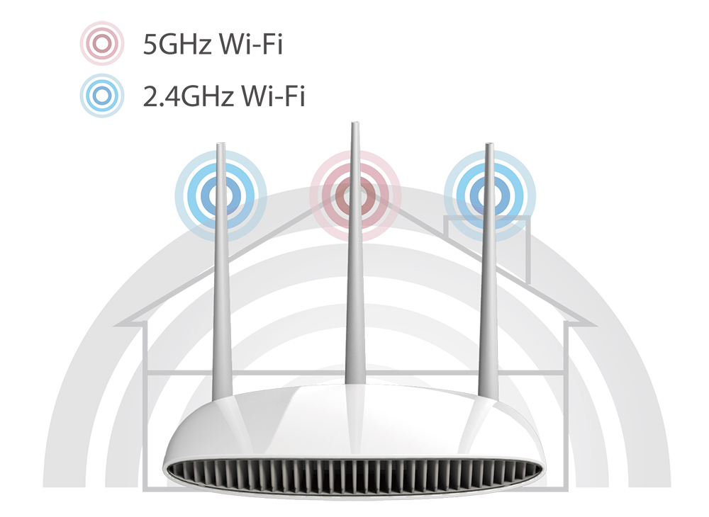 Edimax EW-7208APC AC750 Multi-Function Dual-Band Access Point / Range Extender, high gain antenna