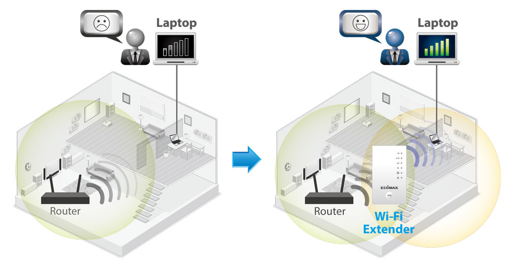 Edimax EW-7438AC Smart AC750 Wi-Fi Extender, Access Point, Wi-Fi Bridge, eliminate dead zones and double Wi-Fi coverage