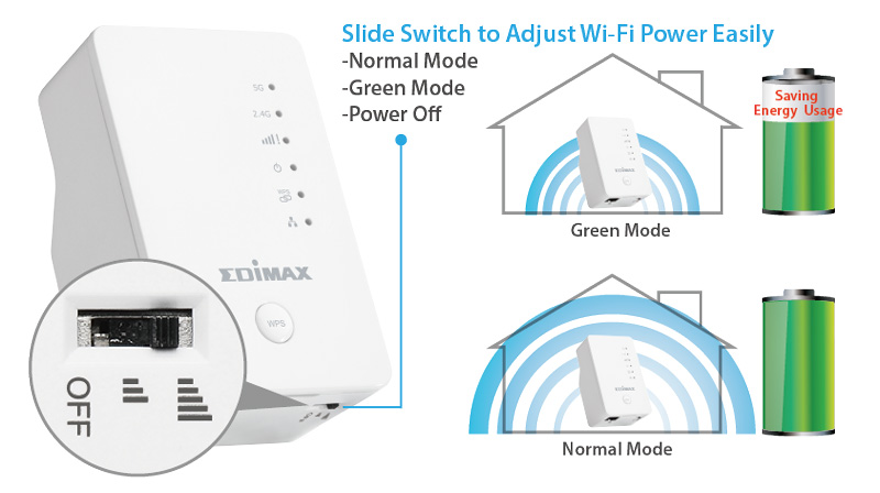 Edimax EW-7438AC Smart AC750 Wi-Fi Extender, Access Point, Wi-Fi Bridge,Universal Compatibility, Green Wi-Fi Power Switch, green mode, normal mode, power off