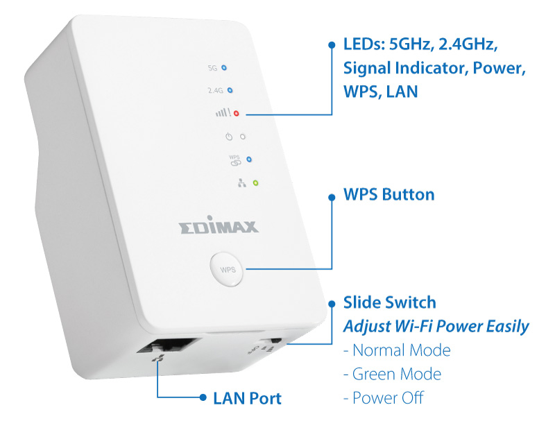 Edimax EW-7438AC Smart AC750 Wi-Fi Extender, Access Point, Wi-Fi Bridge, Eliminate Wi-Fi Dead Zones & Double Your Wi-Fi Coverage