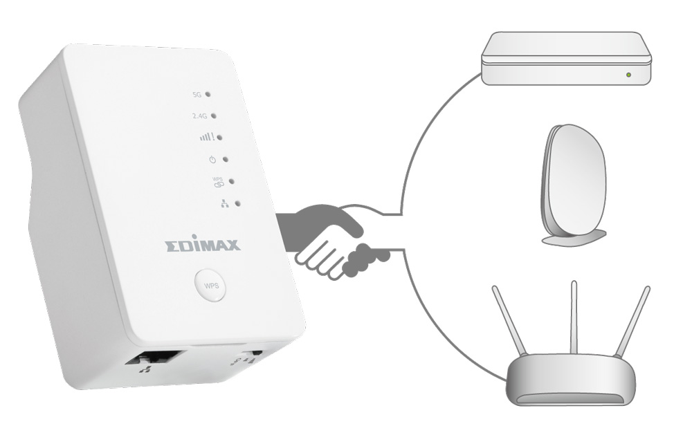 Edimax EW-7438AC Smart AC750 Wi-Fi Extender, Access Point, Wi-Fi Bridge,Universal Compatibility, works with any wireless router