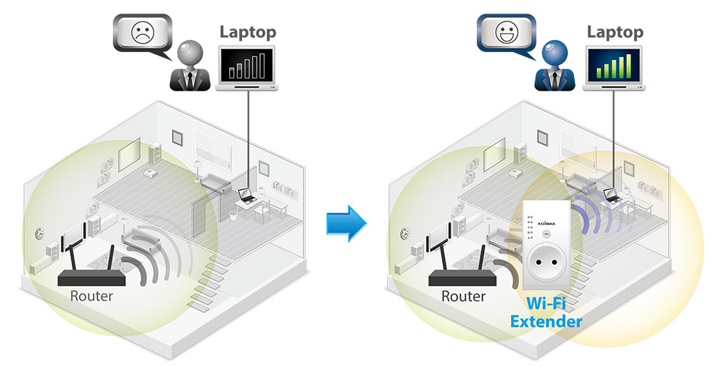Smart N300 Pass-Through Wi-Fi Extender/Access Point/Wi-Fi Bridge, Eliminate Wi-Fi Dead Zones & Double Your Wi-Fi Coverage