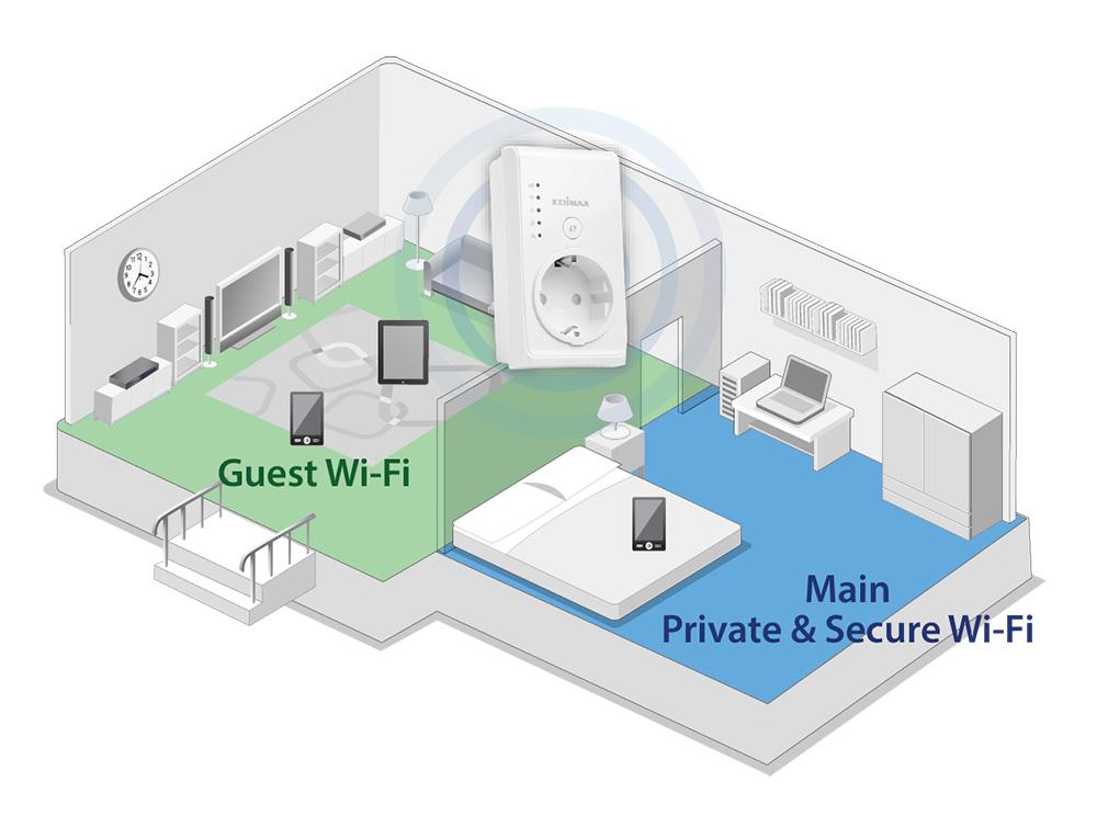 Smart N300 Pass-Through Wi-Fi Extender/Access Point/Wi-Fi Bridge, Guest Wi-Fi