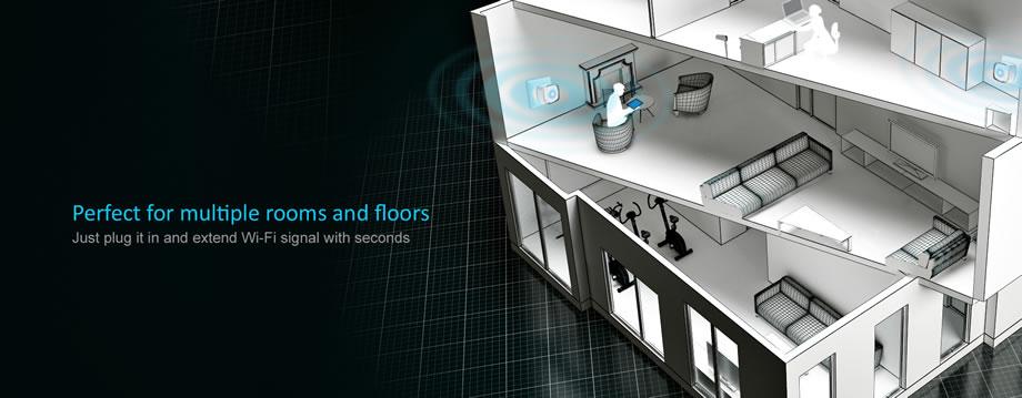 EDIMAX - Wi-Fi Range Extenders - N300 - N300 Smart Wi-Fi