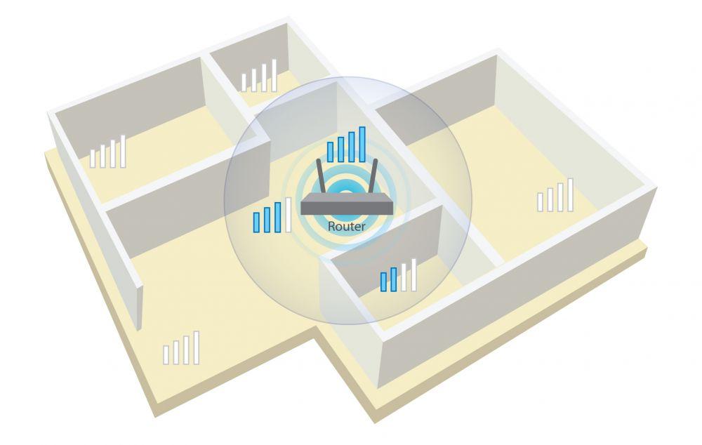 Edimax N300 Smart Wi-Fi Extender with EdiRange App EW-7438RPn_Air_Eliminate-Wi-Fi_Dead_Zones.jpg