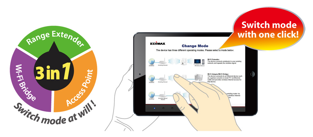 Edimax EW-7438RPn Mini Wi-Fi Range Extender, Smart 3-in-1 Extender, Access Point And Wireless Bridge