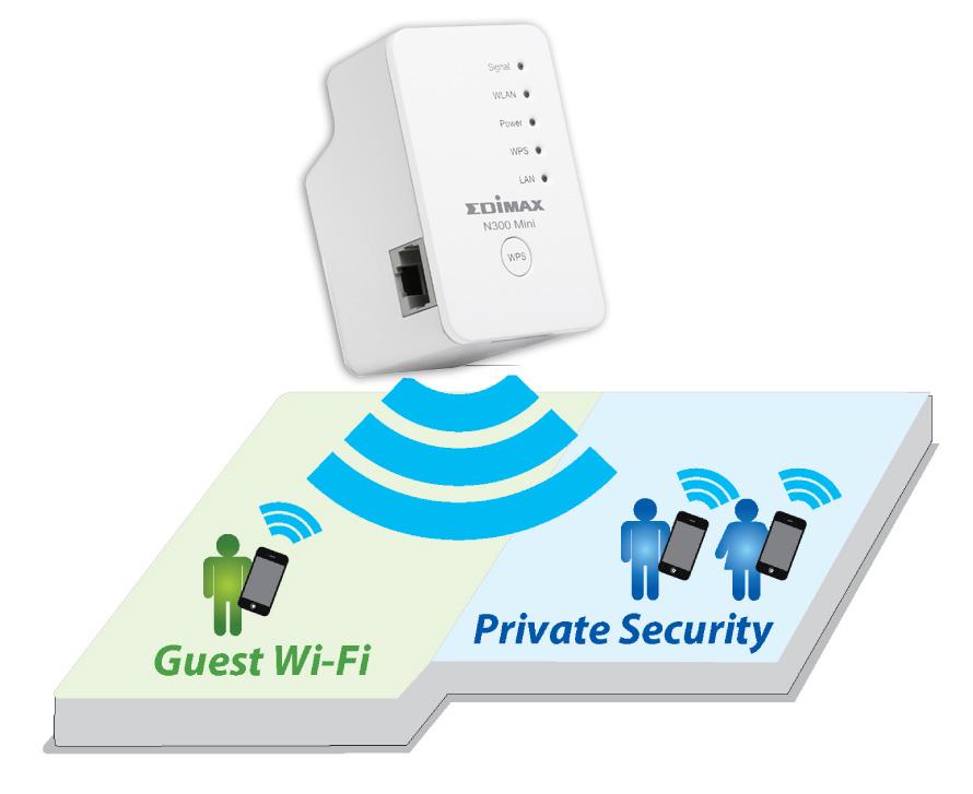 Edimax EW-7438RPn Mini Wi-Fi Range Extender, Guest Network