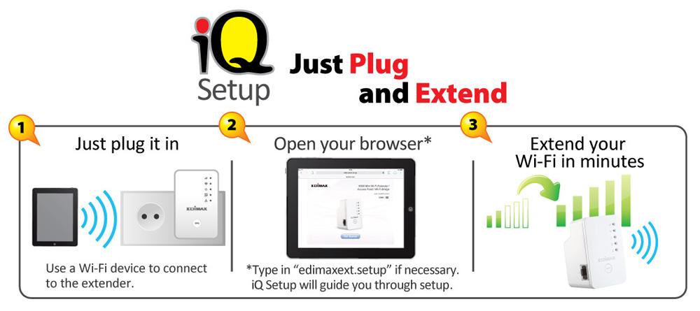 Edimax EW-7438RPn Mini Wi-Fi Range Extender, Smart iQ Setup