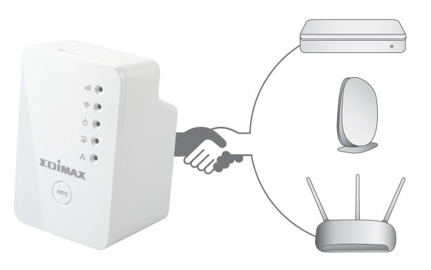 EDIMAX - Wi-Fi Range Extenders - N300 - N300 Mini Wi-Fi Extender